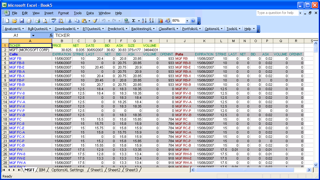 Excel stock options template the binary options trading for Options trading plan template